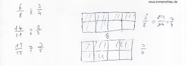 Mathematik – einfache Brüche kürzen – Übungen – IMMERSCHLAU