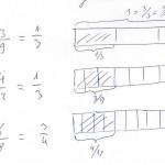 Die in den Beispielaufgaben gerechneten Brüche können auch optisch gezeigt werden.