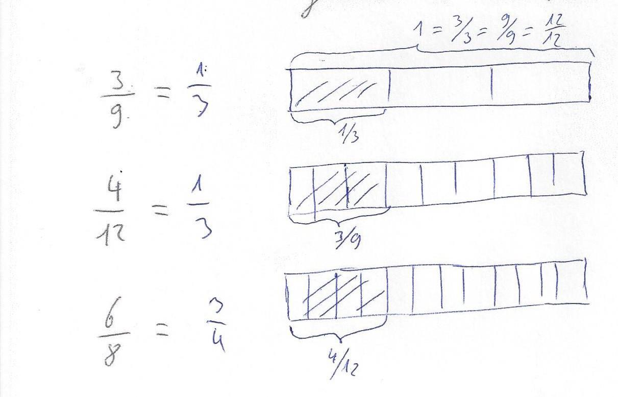 mathematik - einfache brüche kürzen - Übungen | immerschlau